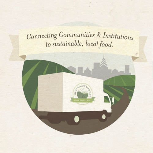 Infographic: Local Food For The Common Good